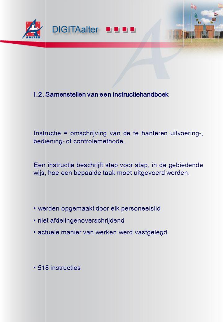 I.2. Samenstellen van een instructiehandboek