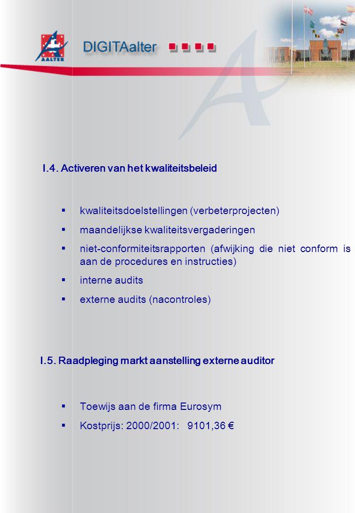I.4. Activeren van het kwaliteitsbeleid