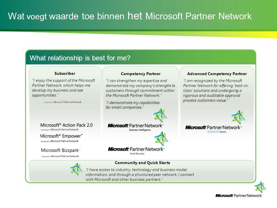 Wat voegt waarde toe binnen het Microsoft Partner Network