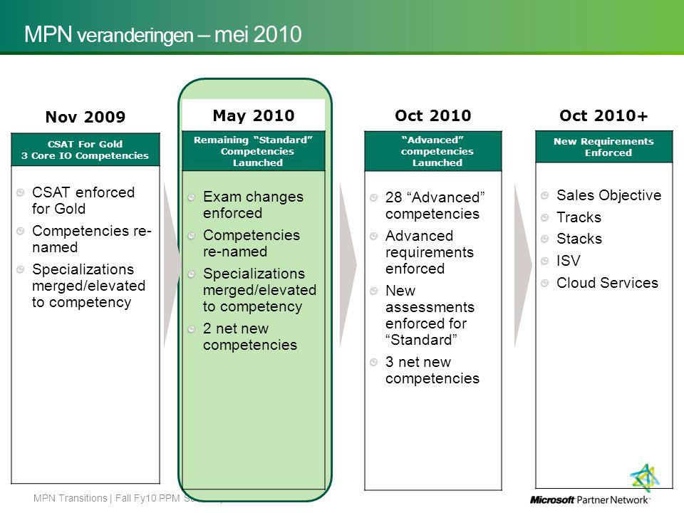 MPN veranderingen – mei 2010