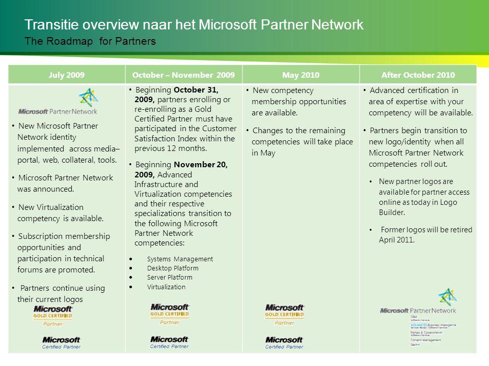 Transitie overview naar het Microsoft Partner Network