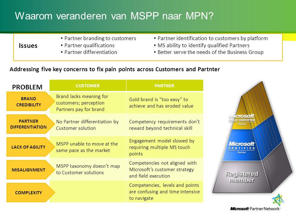 Waarom veranderen van MSPP naar MPN