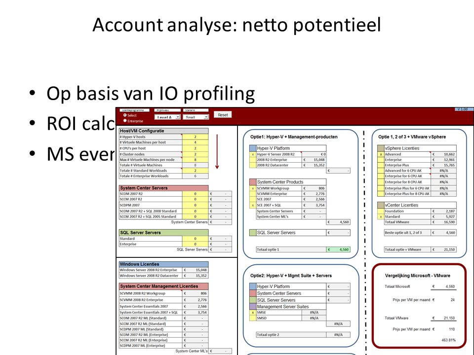 Account analyse: netto potentieel