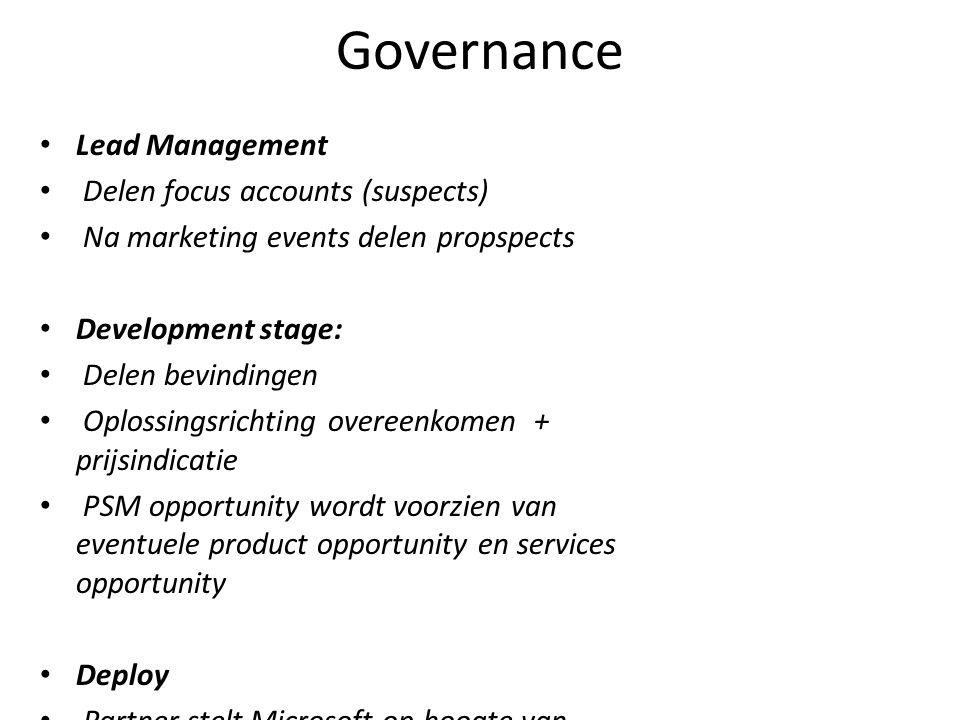 Governance Lead Management Delen focus accounts (suspects)