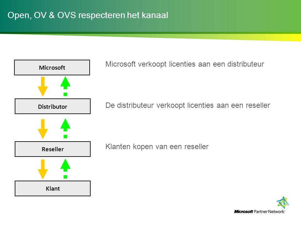 Open, OV & OVS respecteren het kanaal