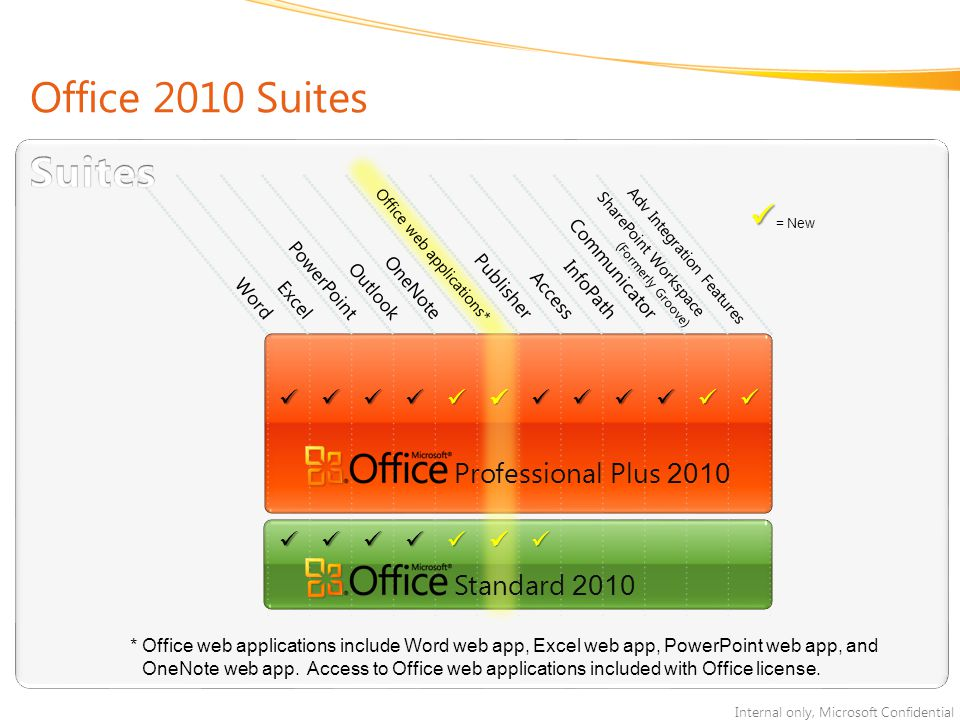 Office 2010 Suites Suites Professional Plus 2010 Standard 2010  Word