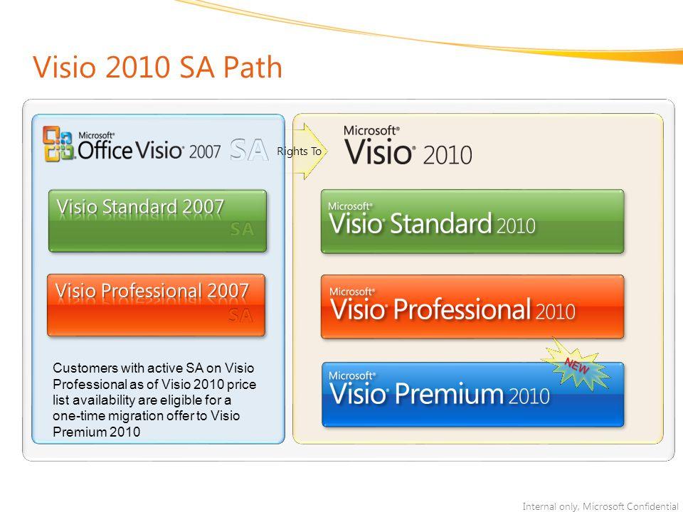 Visio 2010 SA Path SA Visio Standard 2007 SA SA