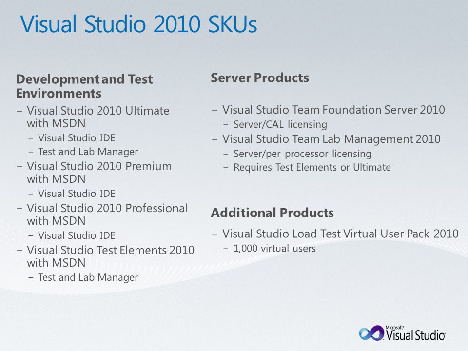 Visual Studio 2010 SKUs Development and Test Environments