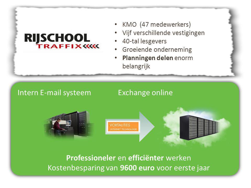 Intern E-mail systeem Exchange online