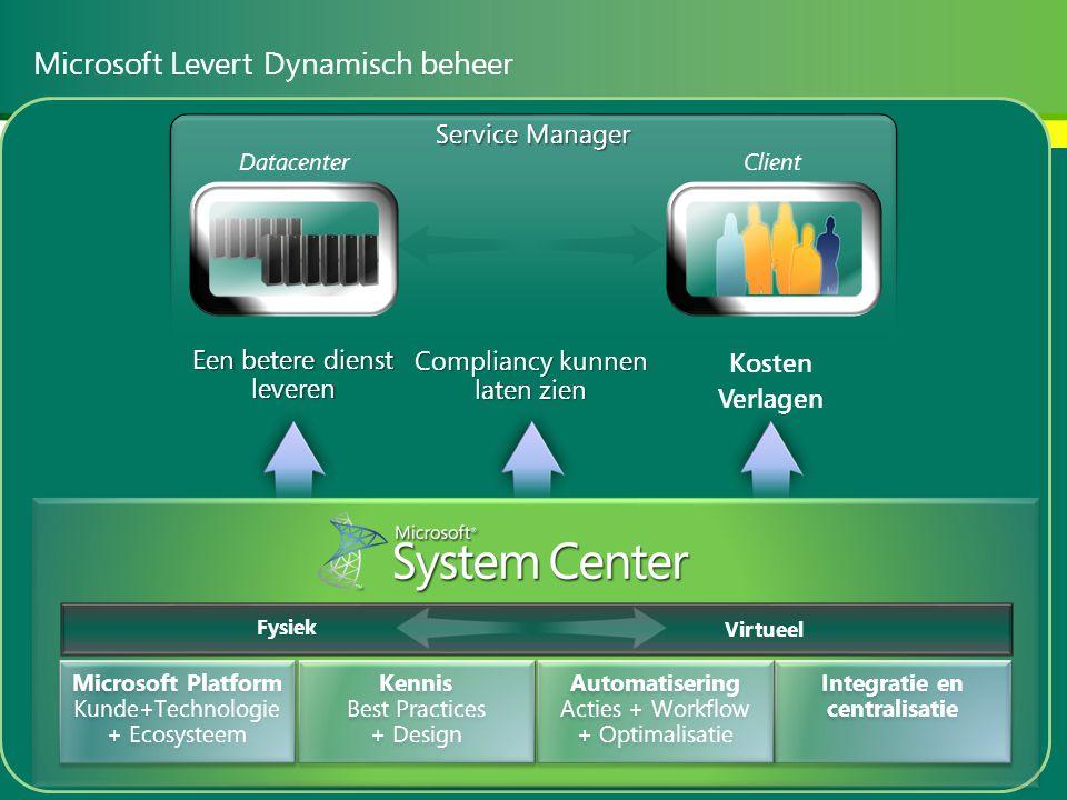 Microsoft Levert Dynamisch beheer