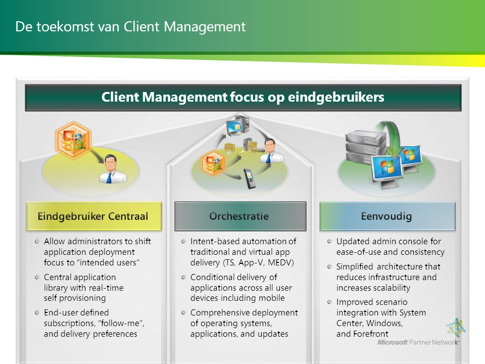 De toekomst van Client Management