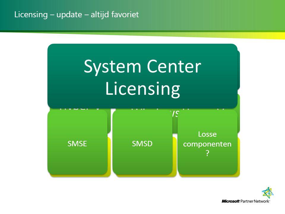 Licensing – update – altijd favoriet