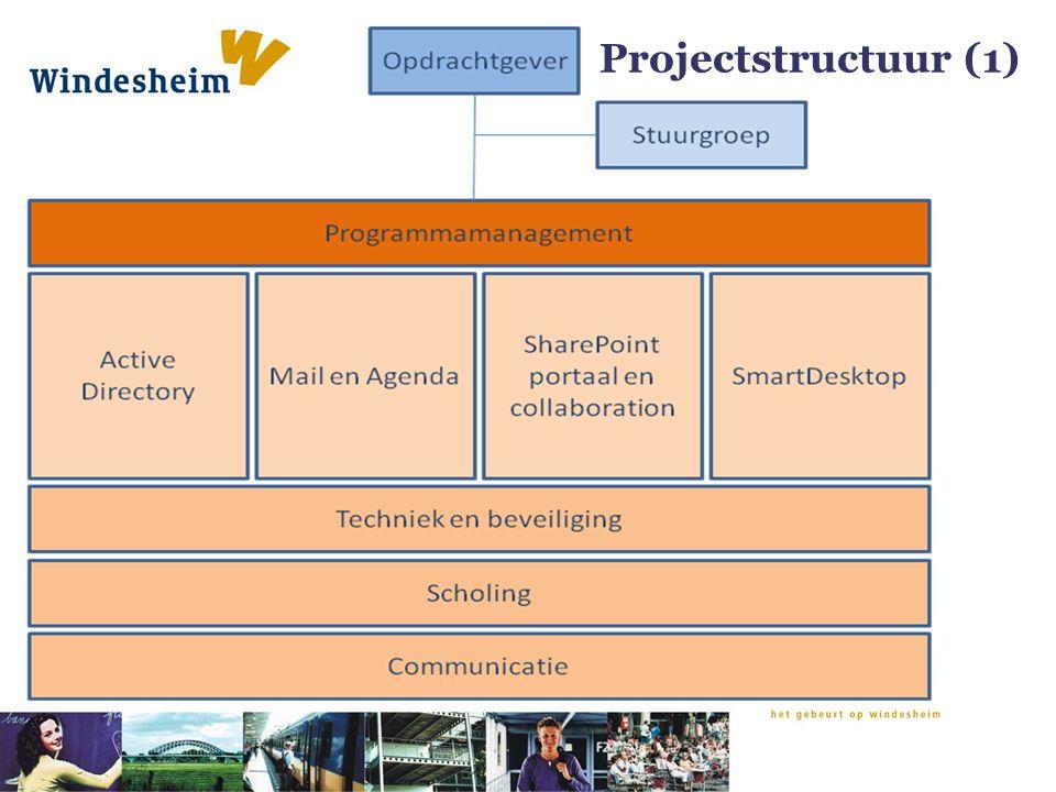 Projectstructuur (1)
