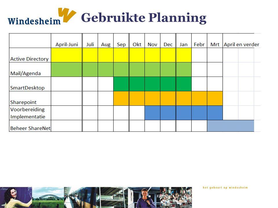 Gebruikte Planning
