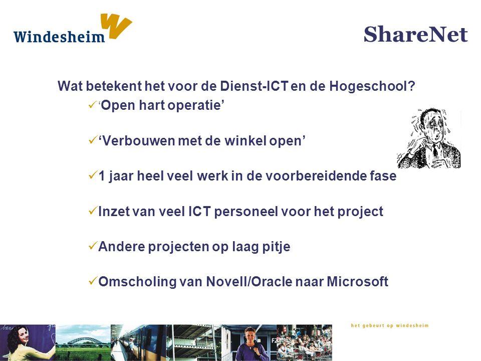 ShareNet Wat betekent het voor de Dienst-ICT en de Hogeschool