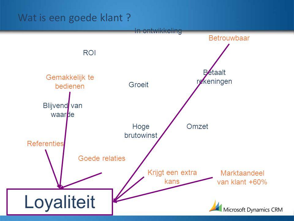 Loyaliteit Wat is een goede klant In ontwikkeling Betrouwbaar ROI
