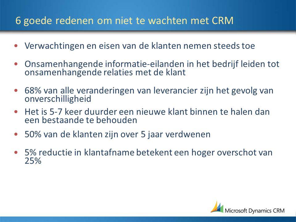 6 goede redenen om niet te wachten met CRM