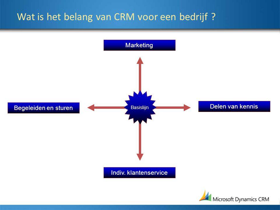 Wat is het belang van CRM voor een bedrijf