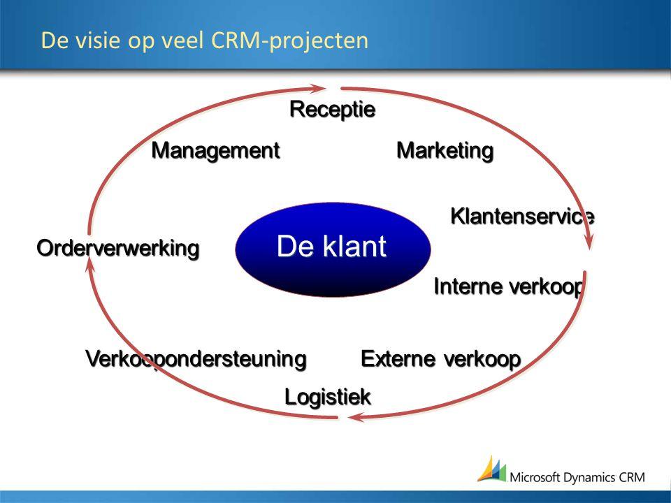 De visie op veel CRM-projecten