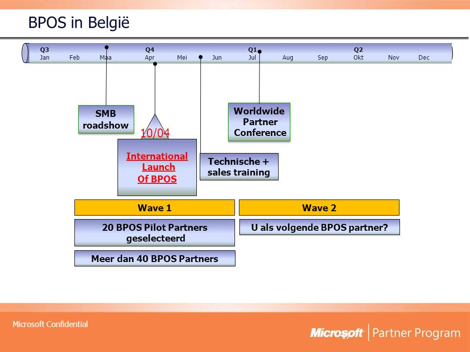 BPOS in België 10/04 SMB roadshow Worldwide Partner Conference