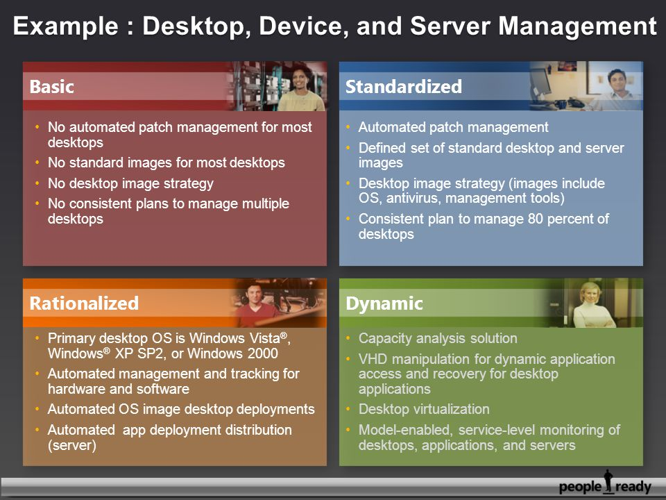 Example : Desktop, Device, and Server Management