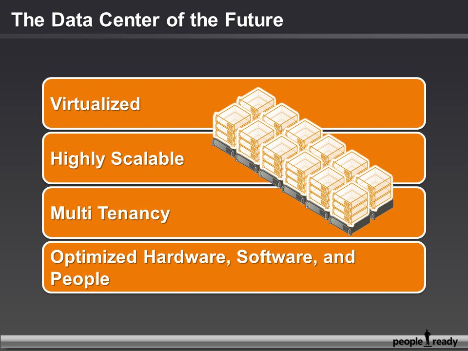 The Data Center of the Future