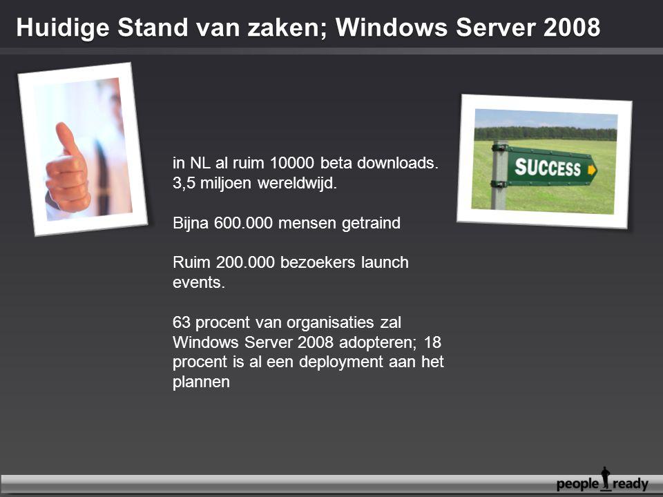 Huidige Stand van zaken; Windows Server 2008