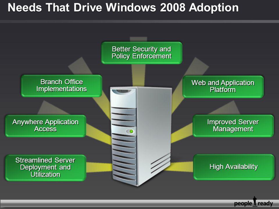 Needs That Drive Windows 2008 Adoption