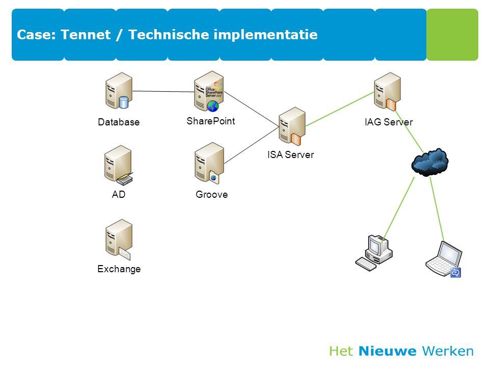 Case: Tennet / Technische implementatie