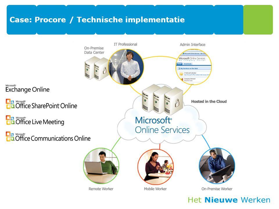 Case: Procore / Technische implementatie