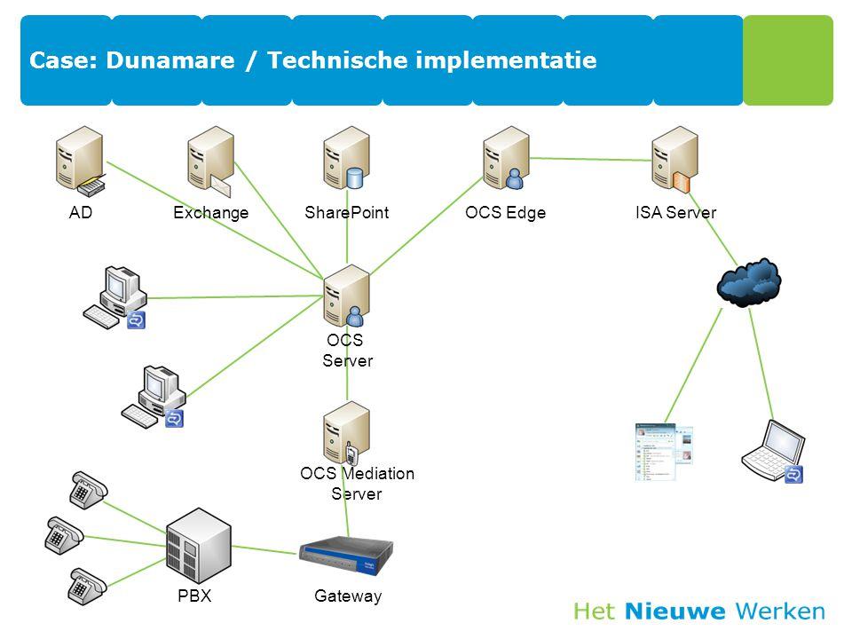 Case: Dunamare / Technische implementatie