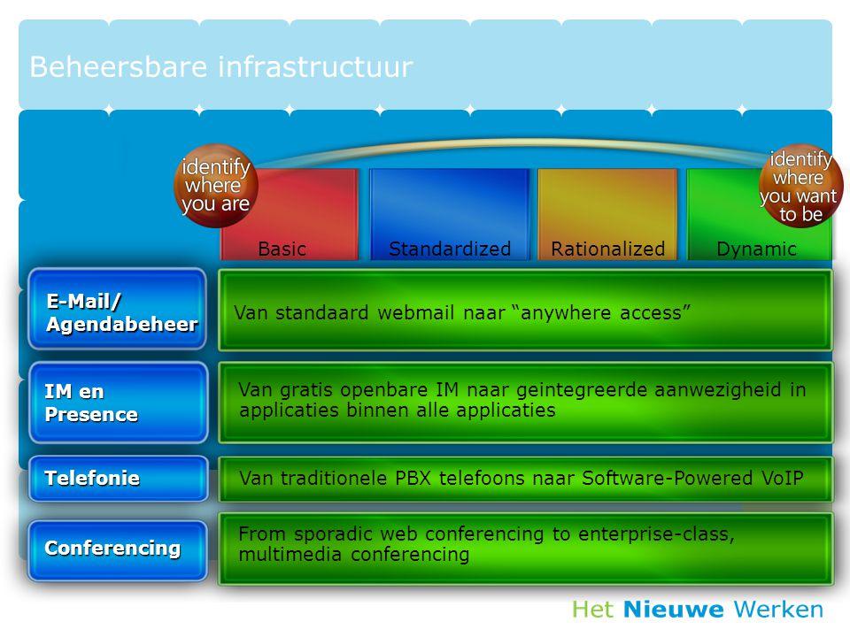 Beheersbare infrastructuur