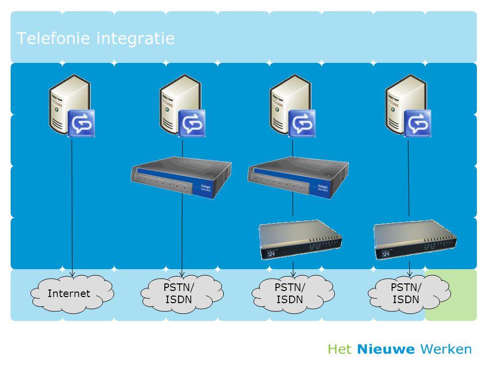 Telefonie integratie Internet PSTN/ ISDN PSTN/ ISDN PSTN/ ISDN