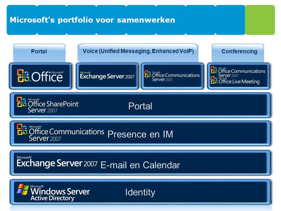 Microsoft s portfolio voor samenwerken