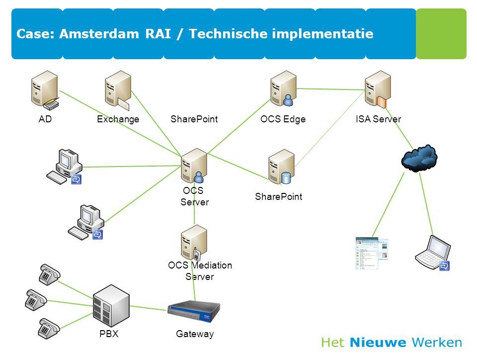 Case: Amsterdam RAI / Technische implementatie