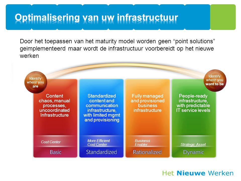 Optimalisering van uw infrastructuur