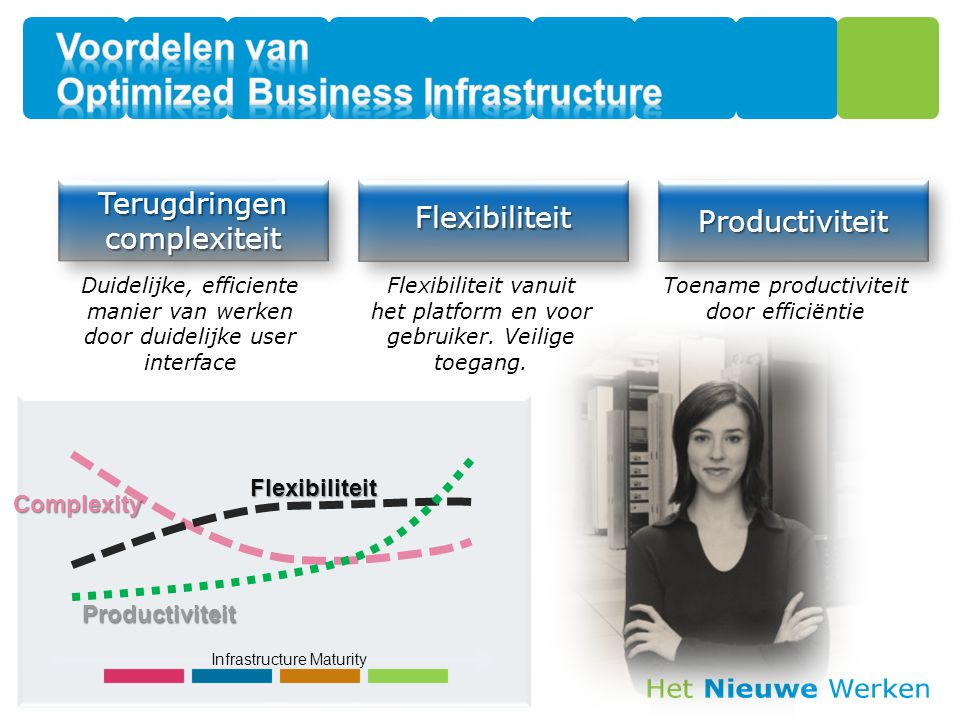 Voordelen van Optimized Business Infrastructure