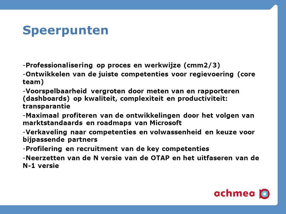 Speerpunten Professionalisering op proces en werkwijze (cmm2/3)