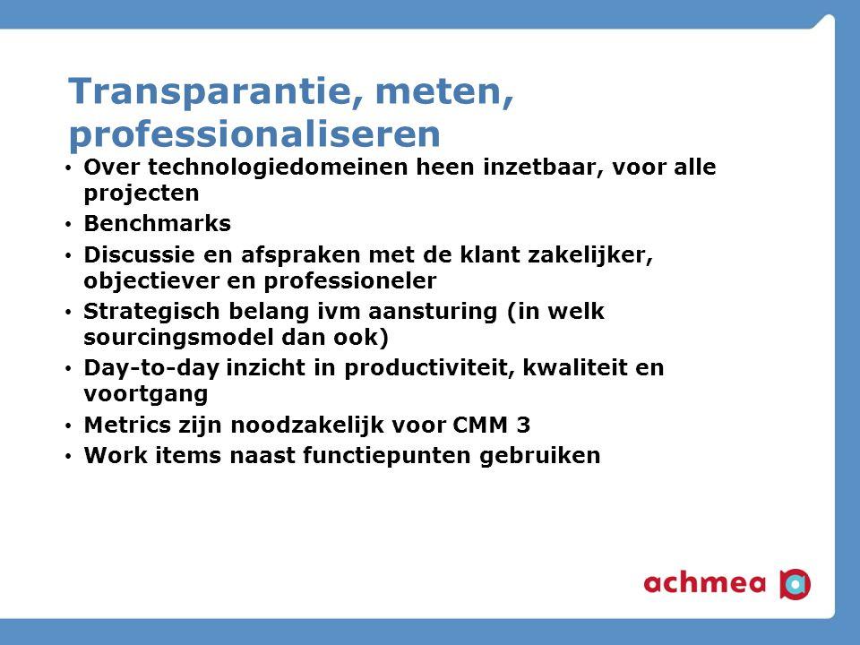 Transparantie, meten, professionaliseren