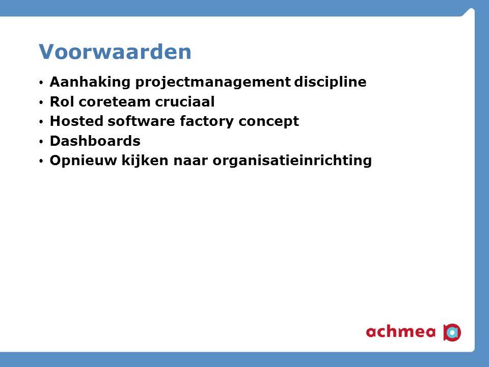 Voorwaarden Aanhaking projectmanagement discipline