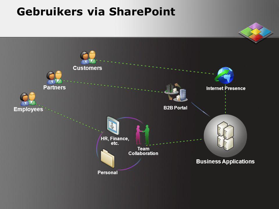 Gebruikers via SharePoint