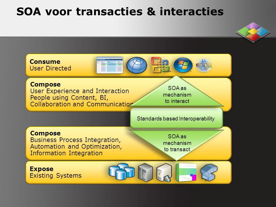 SOA voor transacties & interacties