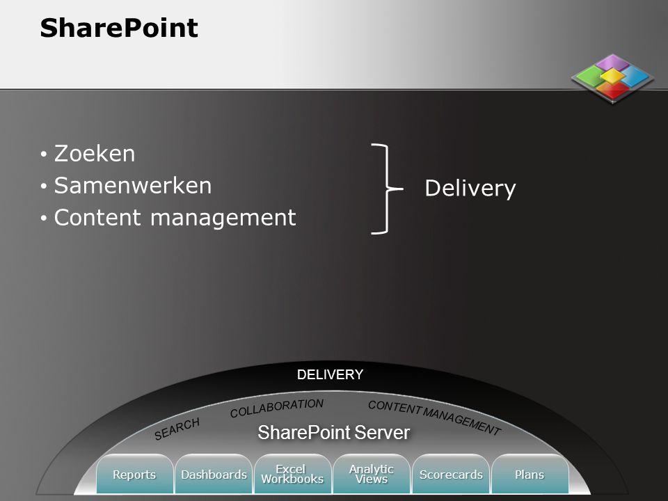 SharePoint Zoeken Samenwerken Content management Delivery