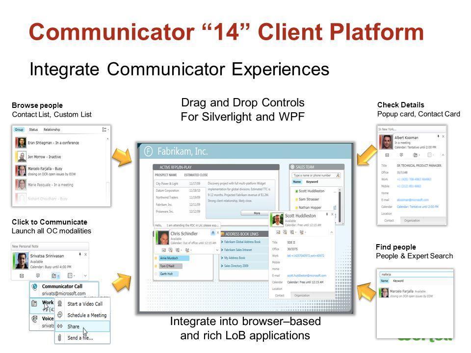 Communicator 14 Client Platform