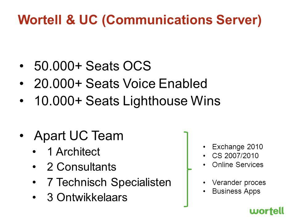 Wortell & UC (Communications Server)