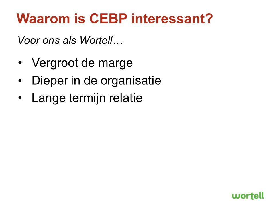 Waarom is CEBP interessant