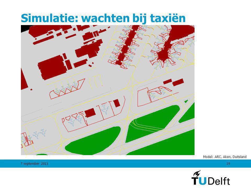 Simulatie: wachten bij taxiën