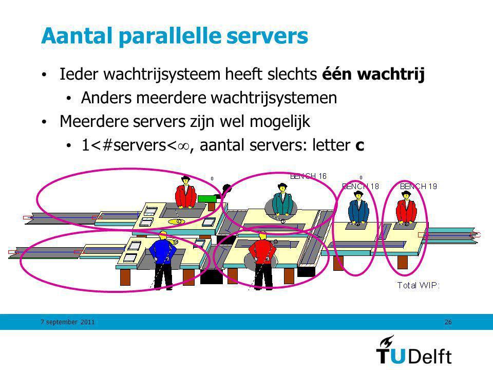 Aantal parallelle servers