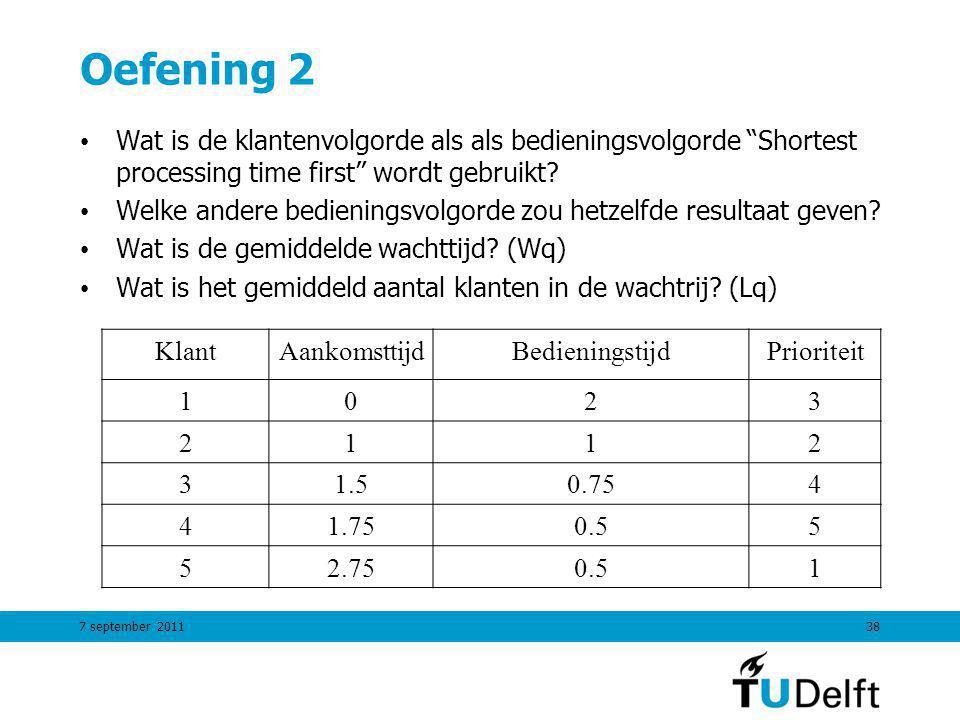 Oefening 2 Wat is de klantenvolgorde als als bedieningsvolgorde Shortest processing time first wordt gebruikt
