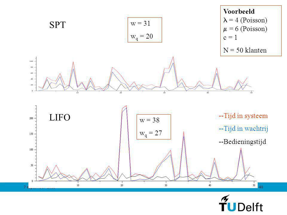 SPT LIFO Voorbeeld l = 4 (Poisson) m = 6 (Poisson) c = 1 w = 31
